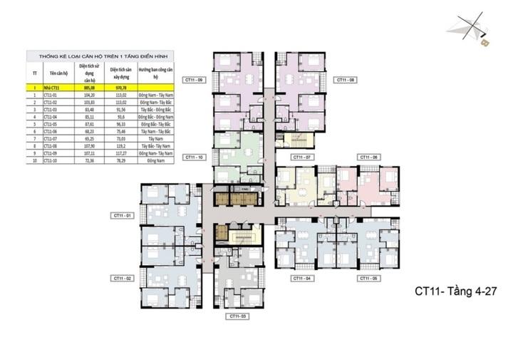 Gardenia - CT11 - Quỹ 20 căn mua và ở ngay
